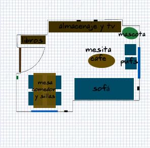 ejemplo plano distribución