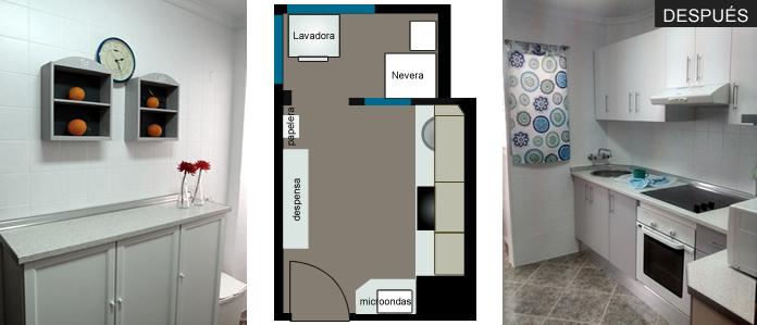 C mo renovar la cocina sin obras piensa en deco - Como renovar los azulejos de la cocina sin obras ...